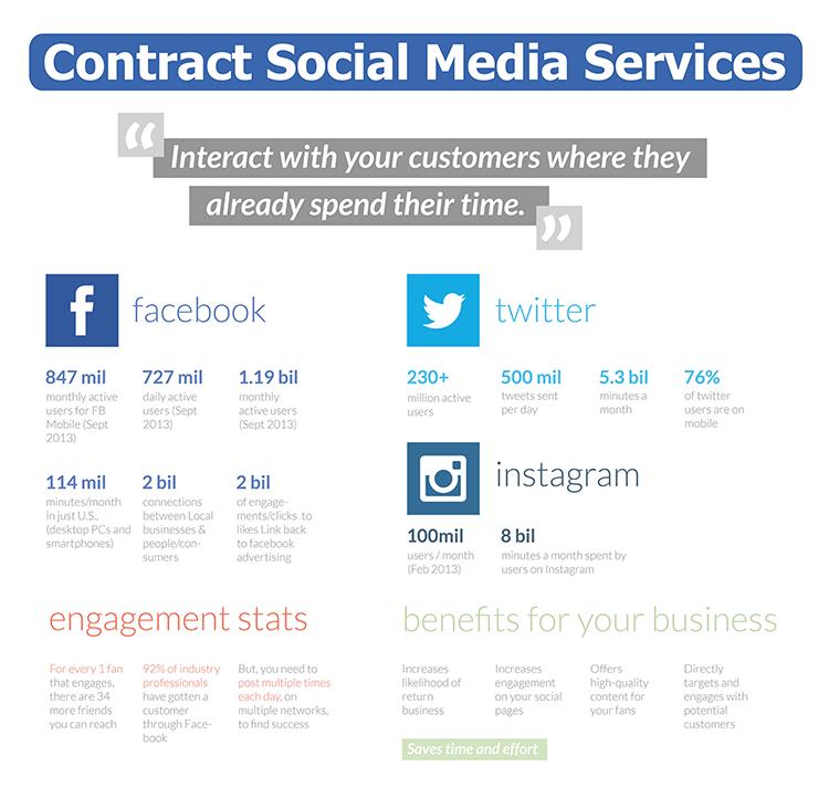Social Media Solutions 1